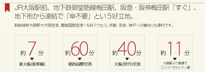 JR大阪駅前、地下鉄御堂筋線梅田駅、阪急・阪神梅田駅「すぐ」、地下街から連結で「傘不要」という好立地。