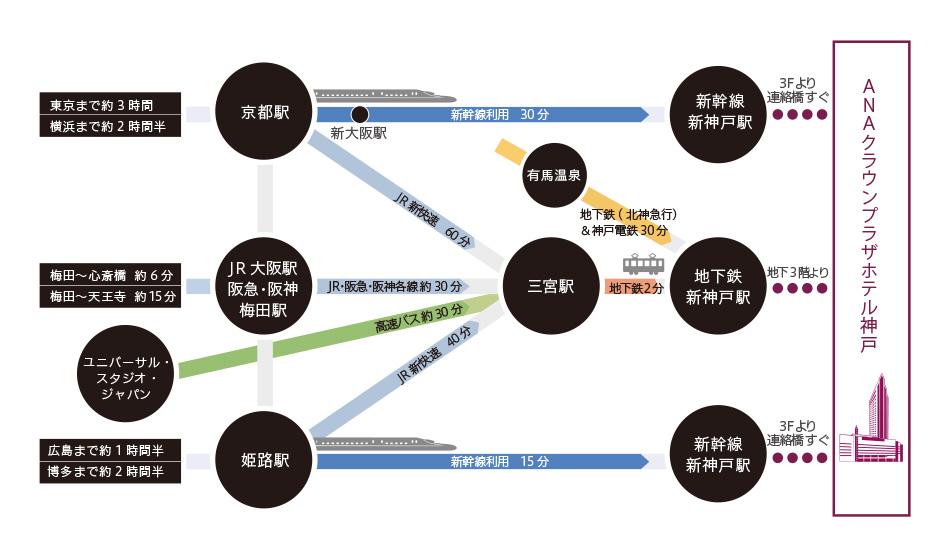 大阪・京都にも好アクセス!