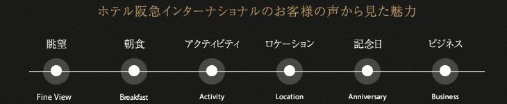ホテル阪急インターナショナルの魅力について