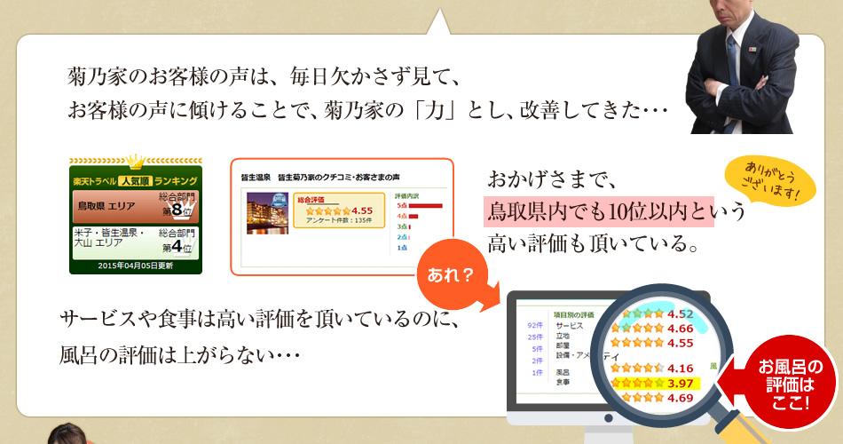 皆生菊乃家のクチコミは4.5以上なんですが。