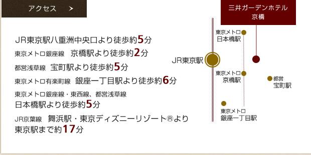 JR上野駅浅草口より徒歩2分!