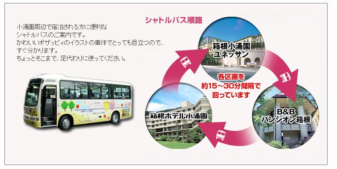 シャトルバスの運行